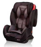 Autosedačka 9-36kg Coto baby SALSA SUPRA 2017 Q 01